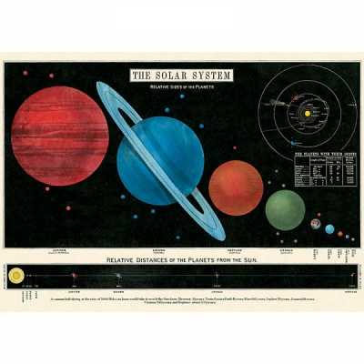 Cavallini Poster Solar system in the group Home and stuff / Office and stationary at Sivletto - Skylark AB (Cavwrap-SO)